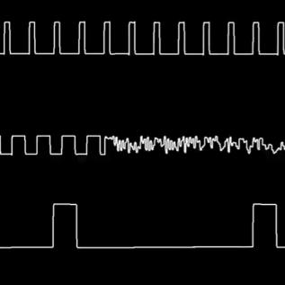 Commodore64の波形をビジュアライズした動画が楽しい
